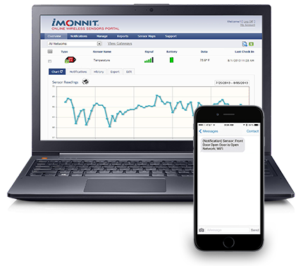 iMonnit Monitoring Software