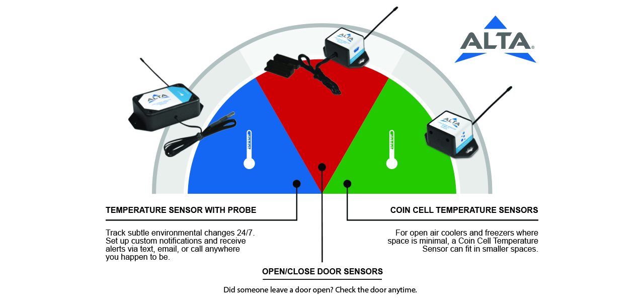 Monnit wireless sensors