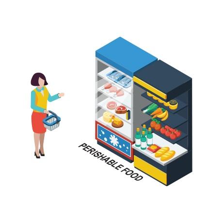 perishable goods monitoring