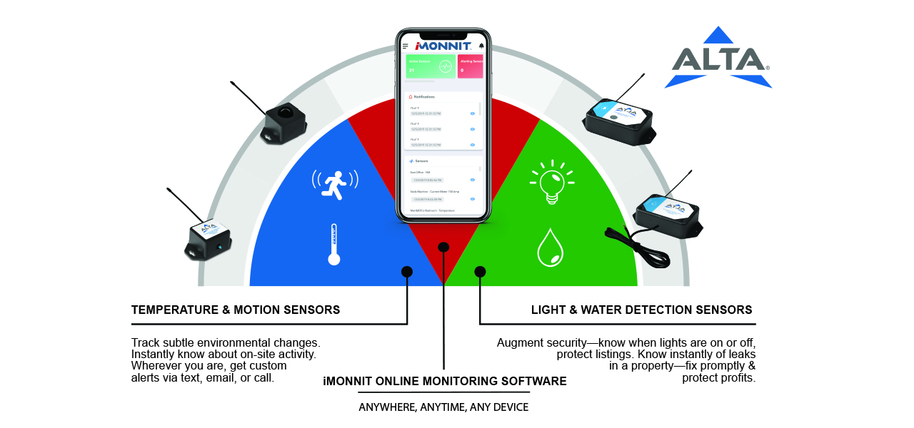Monnit remote monitoring solutions
