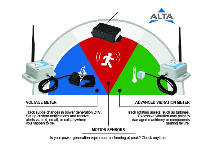 how wireless sensors work