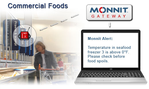 Monnit Wireless Sensor Solutions for Commercial Food Markets