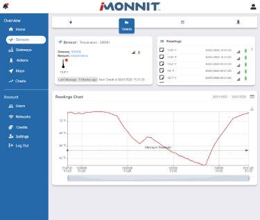 iMonnit Enterprise 4.0 chart