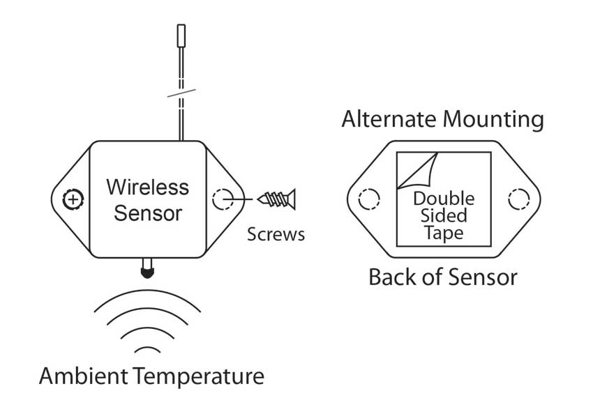 Place and mount wireless temperature sensor