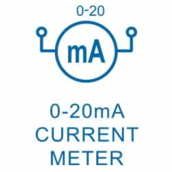 ALTA 20mA Current Meters