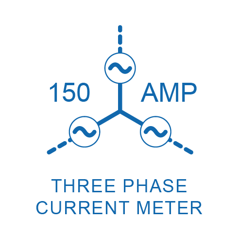 three phase current meter