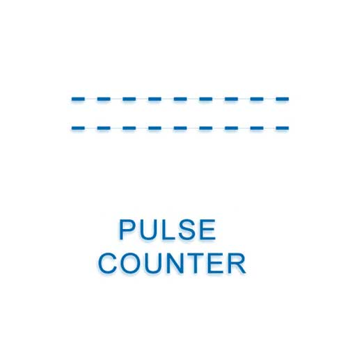 Monnit Pulse Counters