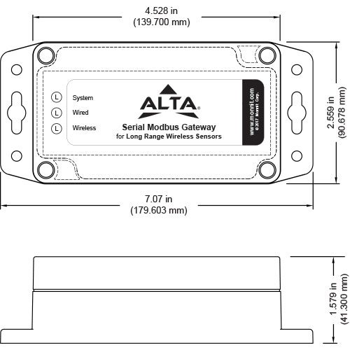 Serial Modbus Gateway specs