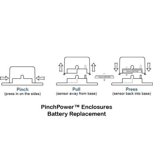 PinchPower battery replacement