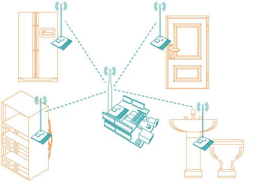 How Do Tarts Wireless Sensors Work?